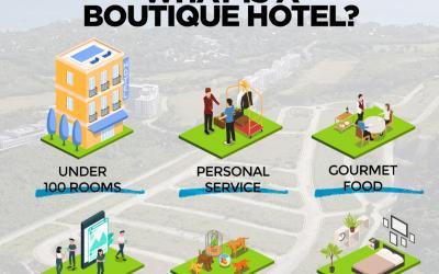 Boutique Hotel Explained